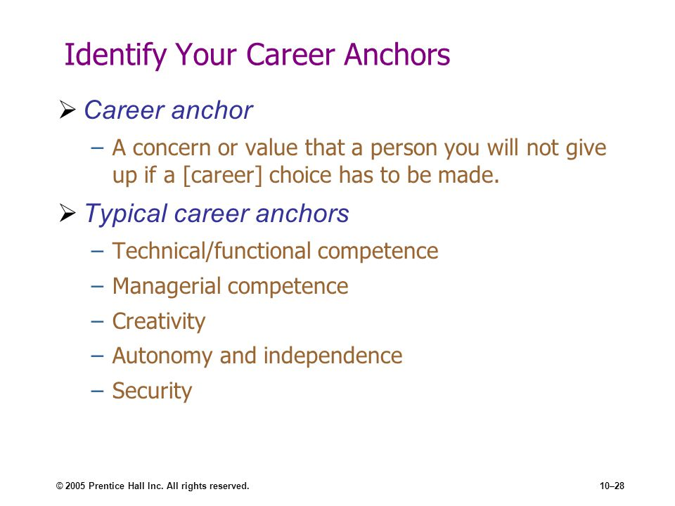 Identify Your Career Anchors