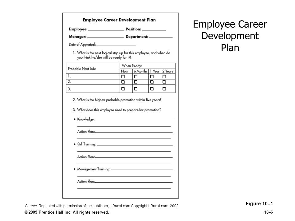 Employee Career Development Plan