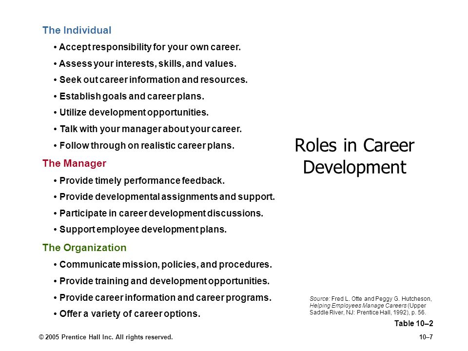 Roles in Career Development