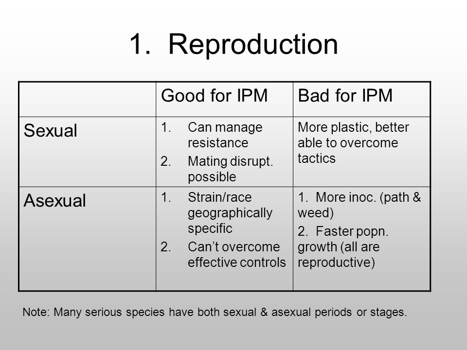 1. Reproduction Good for IPM Bad for IPM Sexual Asexual