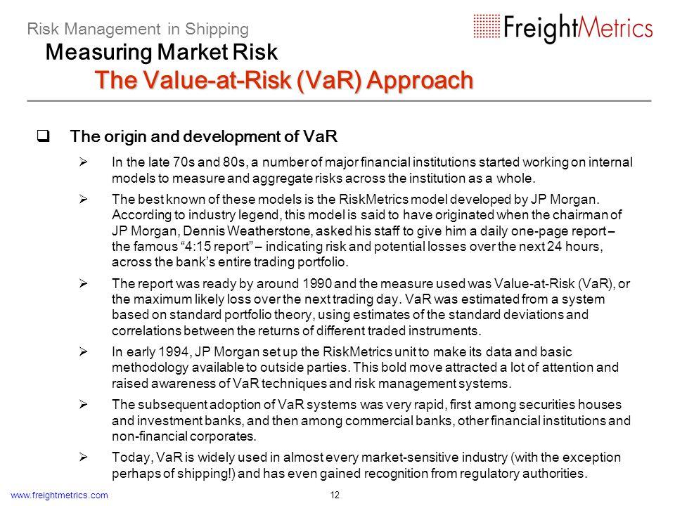 Risk Management in Shipping Measuring Market Risk