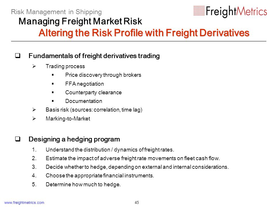 Risk Management in Shipping References, Links, and Further Reading