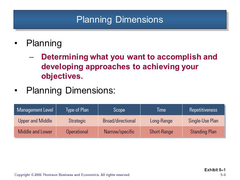 Planning Dimensions Planning Planning Dimensions: