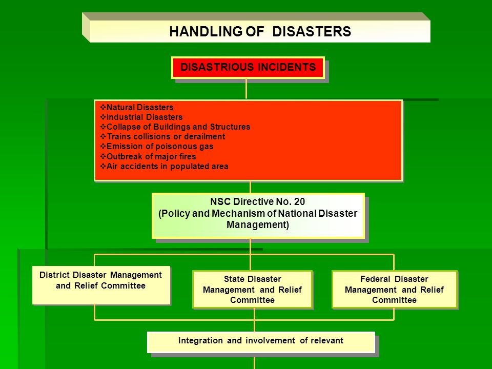 HANDLING OF DISASTERS DISASTRIOUS INCIDENTS NSC Directive No. 20