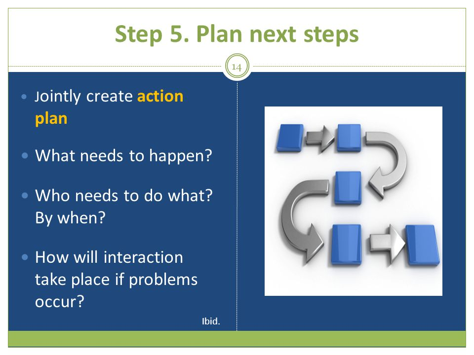Step 5. Plan next steps What needs to happen