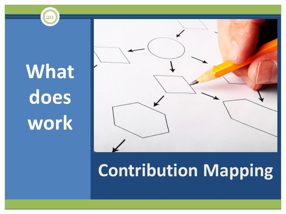 What does work Contribution Mapping