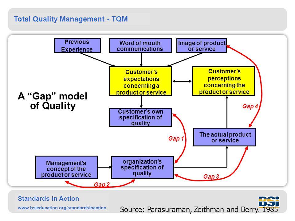 A Gap model of Quality