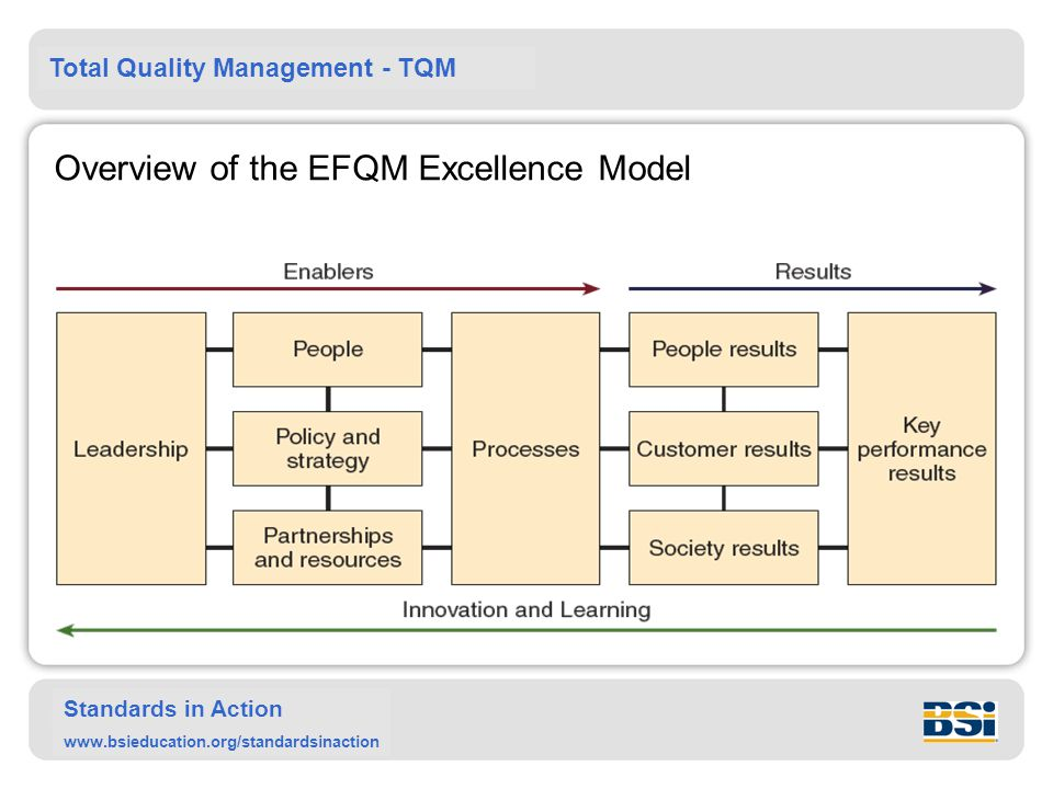 Overview of the EFQM Excellence Model