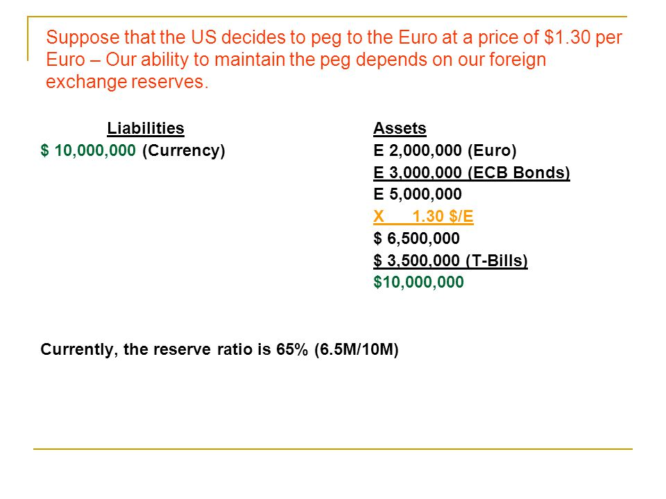 Suppose that the US decides to peg to the Euro at a price of $1