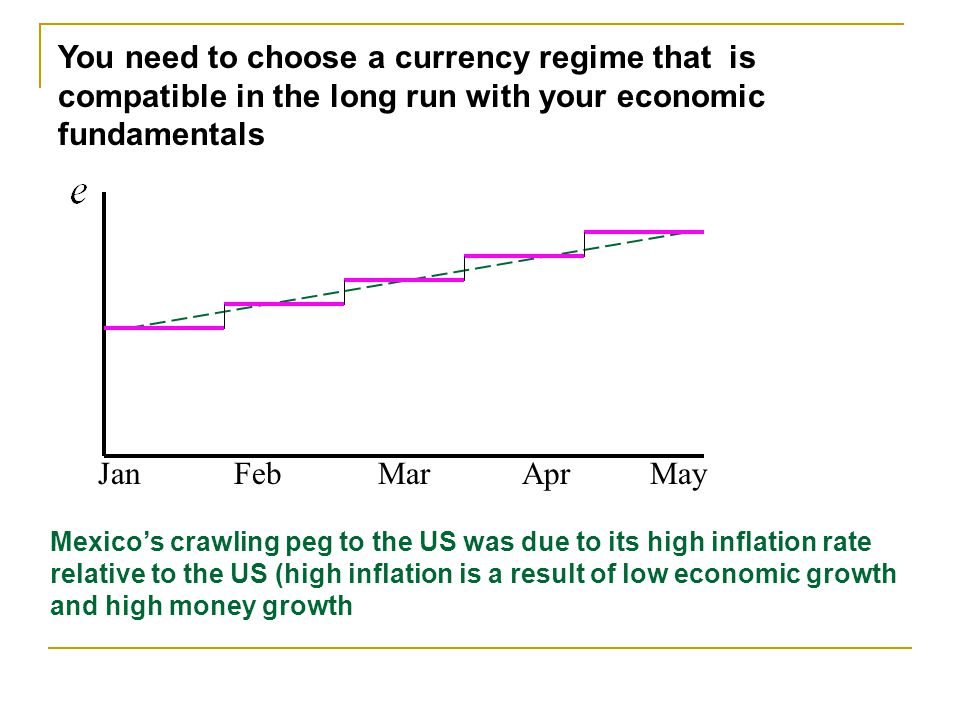 You need to choose a currency regime that is compatible in the long run with your economic fundamentals