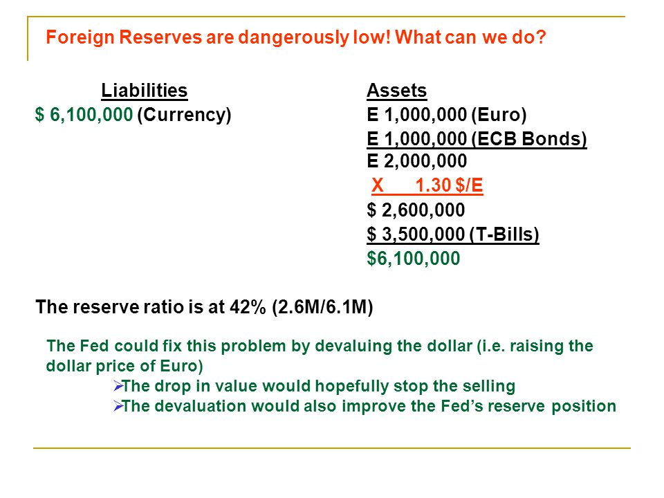 Foreign Reserves are dangerously low! What can we do