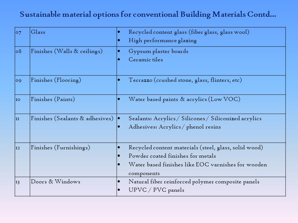 Sustainable material options for conventional Building Materials Contd…