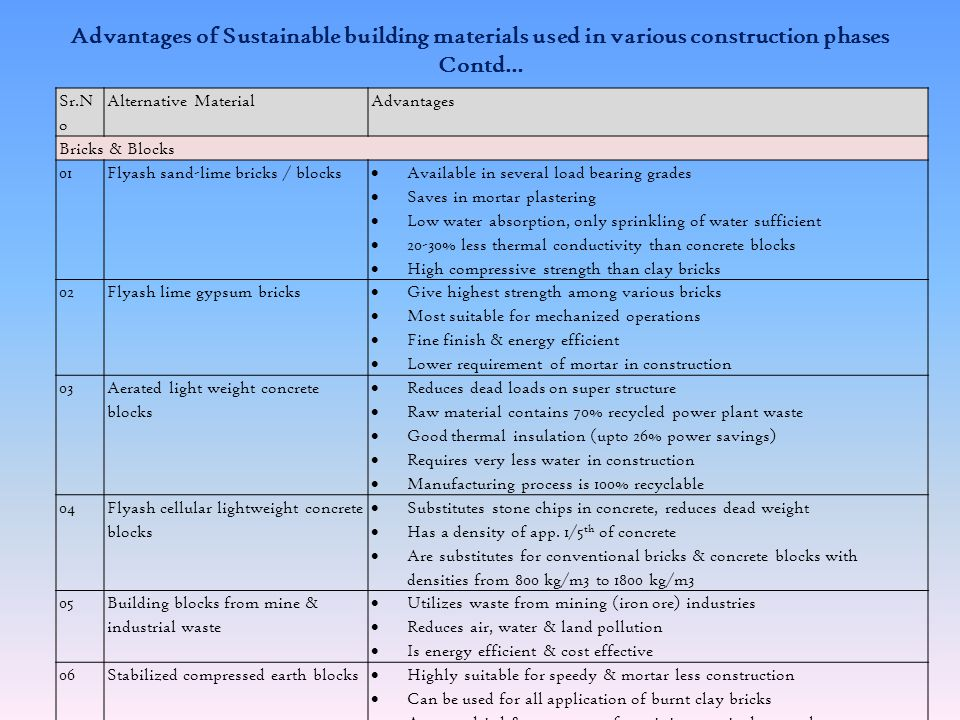 Advantages of Sustainable building materials used in various construction phases Contd…