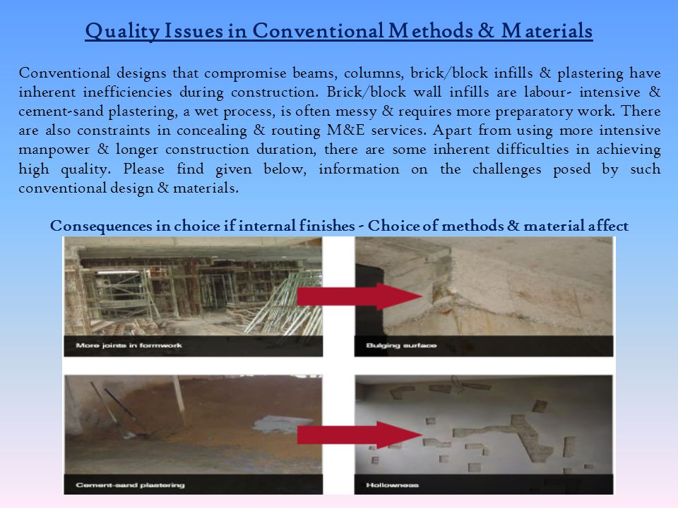 Quality Issues in Conventional Methods & Materials