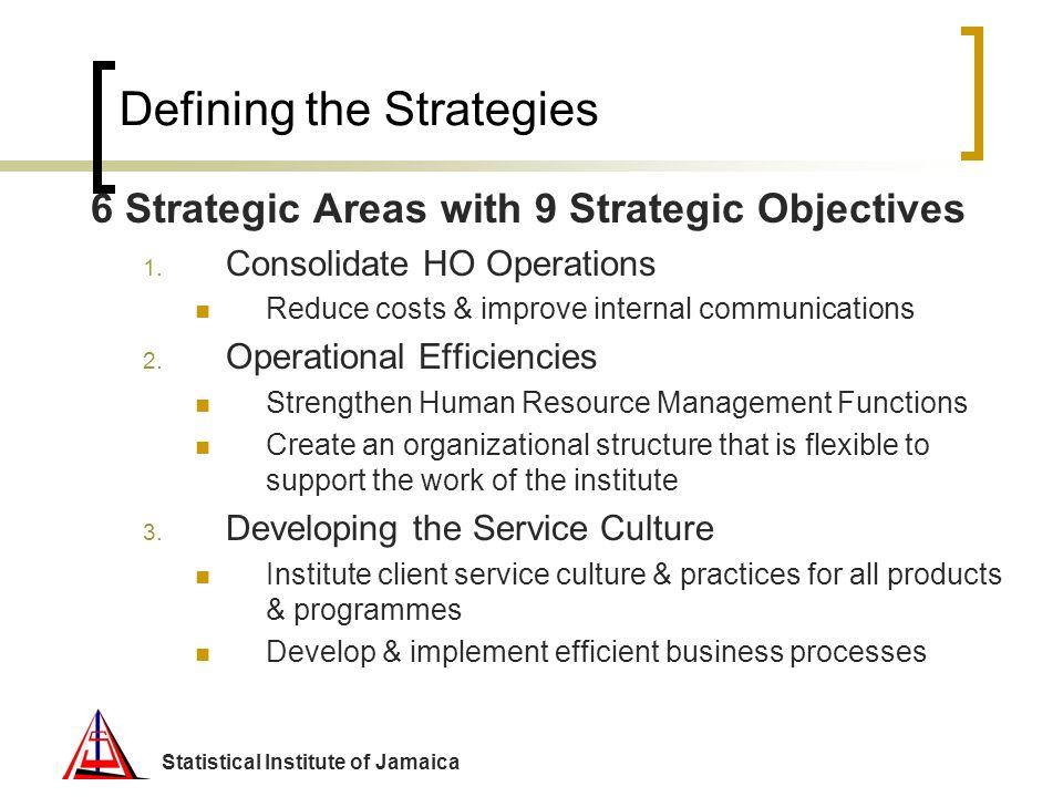 Defining the Strategies