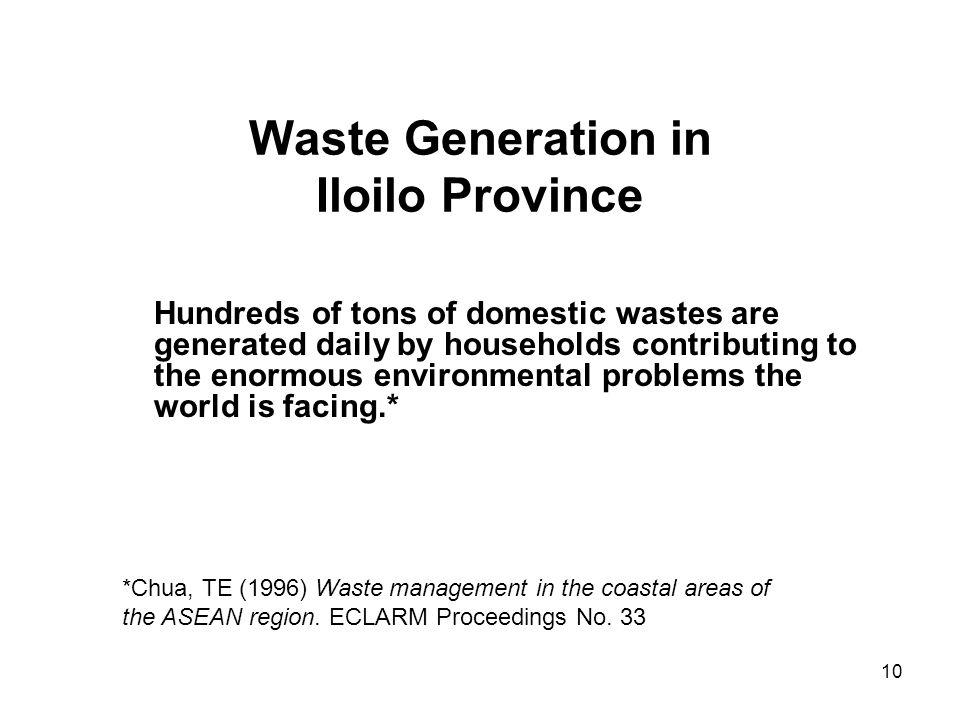 Waste Generation in Iloilo Province