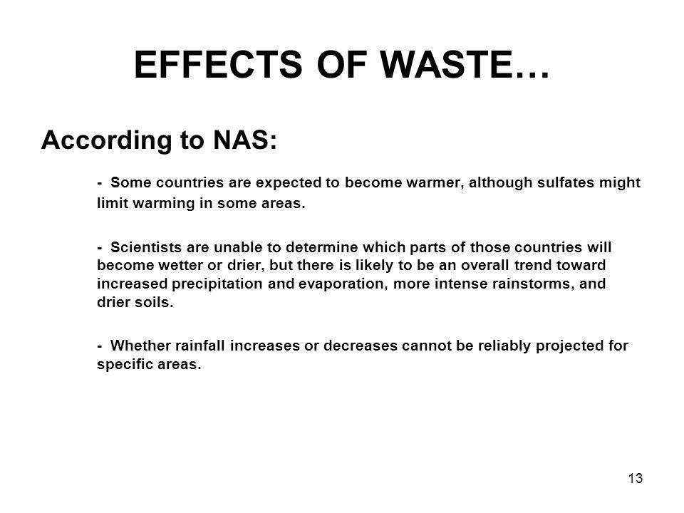 EFFECTS OF WASTE… According to NAS: