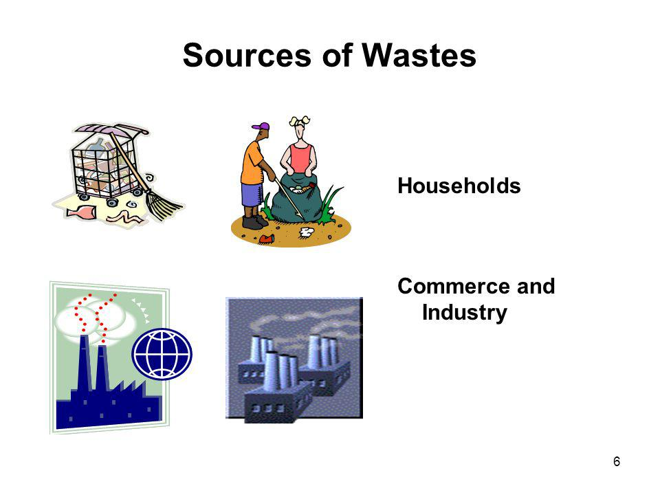 Sources of Wastes Households Commerce and Industry