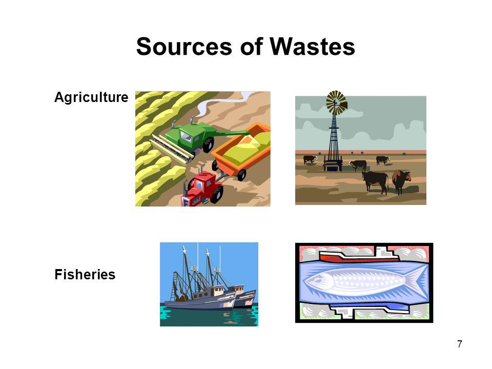 Sources of Wastes Agriculture Fisheries