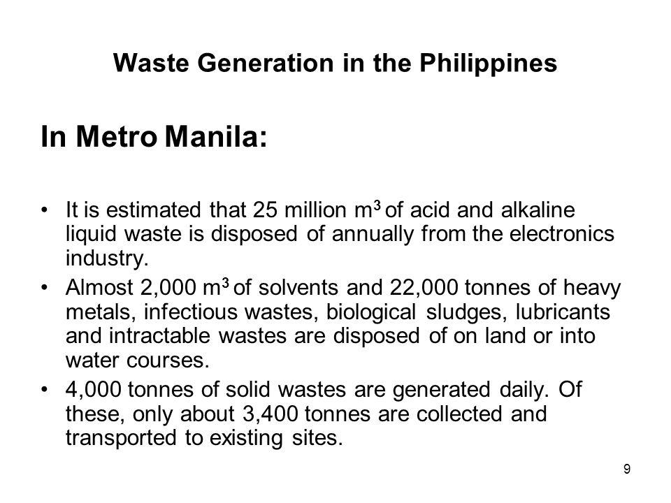 Waste Generation in the Philippines
