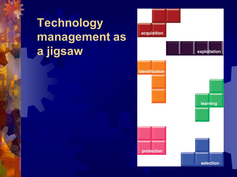 Technology management as a jigsaw