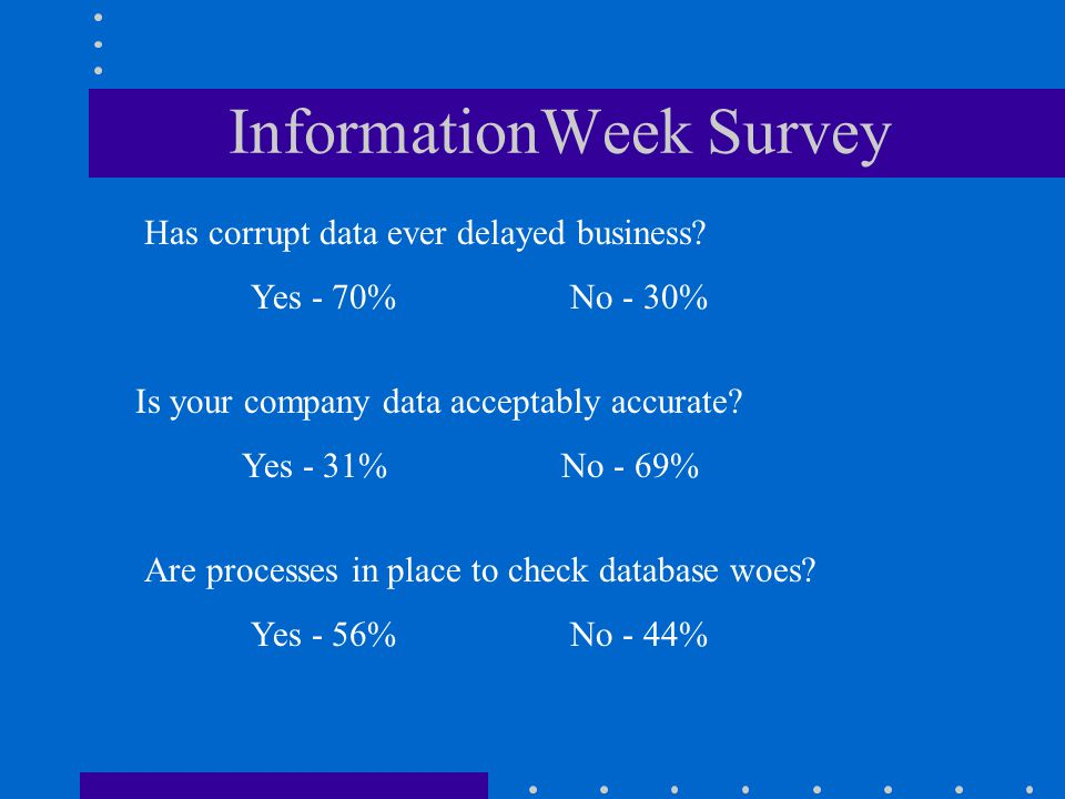 InformationWeek Survey