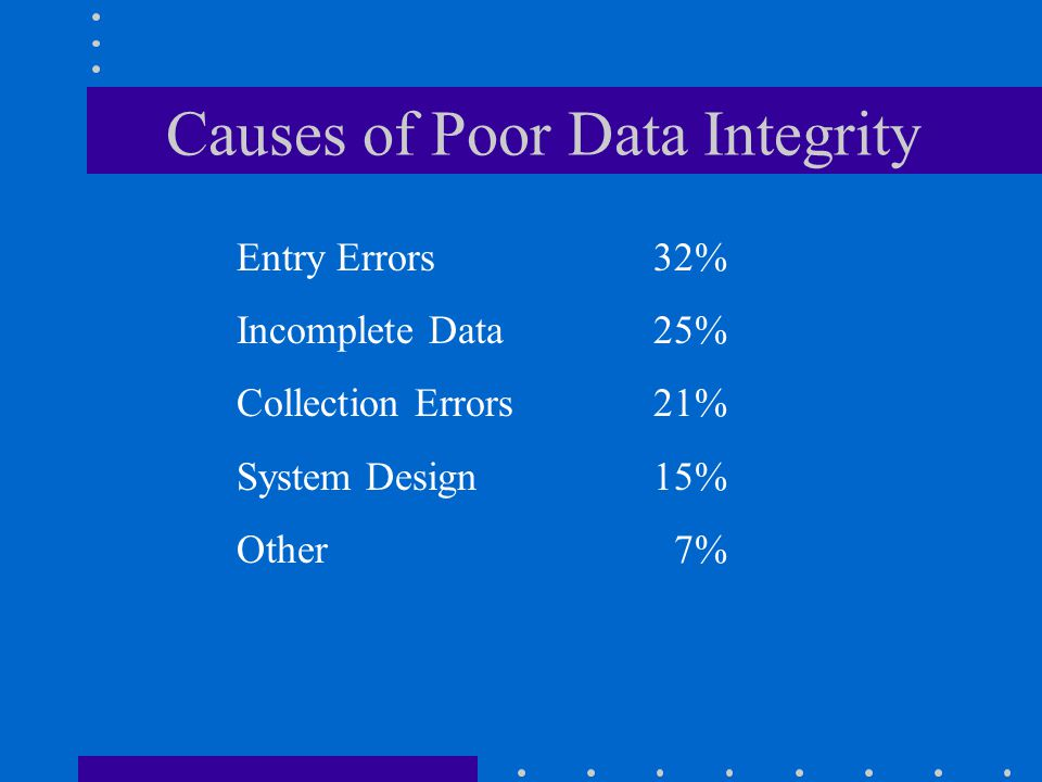 Causes of Poor Data Integrity