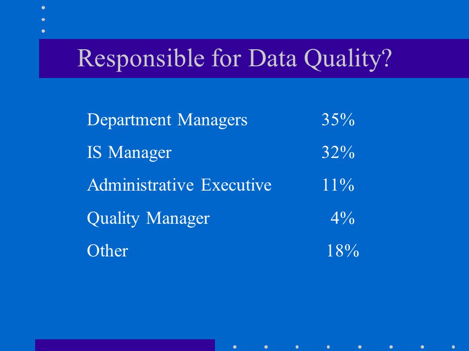 Responsible for Data Quality