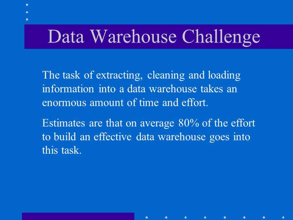 Data Warehouse Challenge