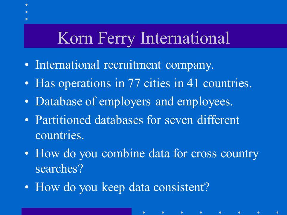 Korn Ferry International