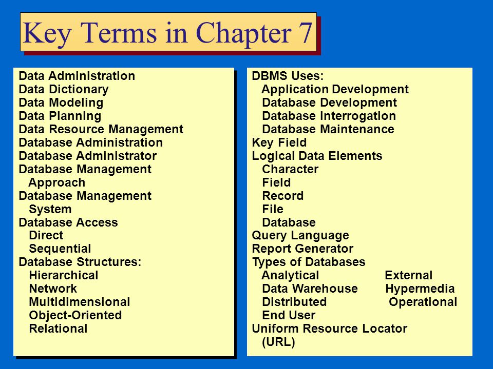 Key Terms in Chapter 7 Data Administration Data Dictionary