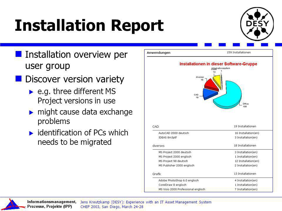 Installation Report Installation overview per user group