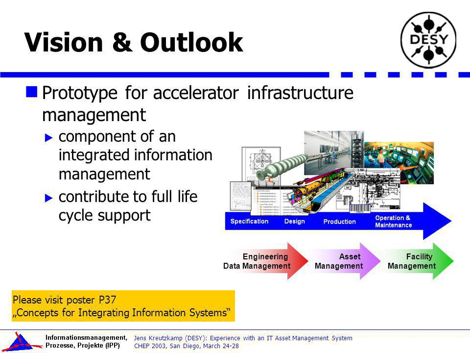 Vision & Outlook Prototype for accelerator infrastructure management