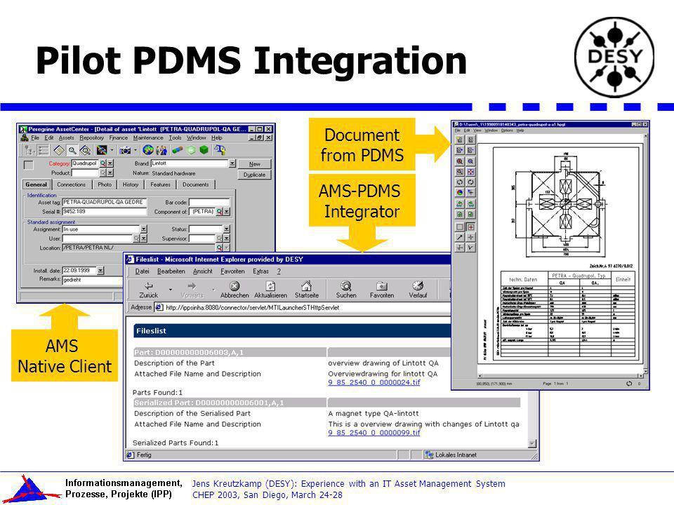 Pilot PDMS Integration