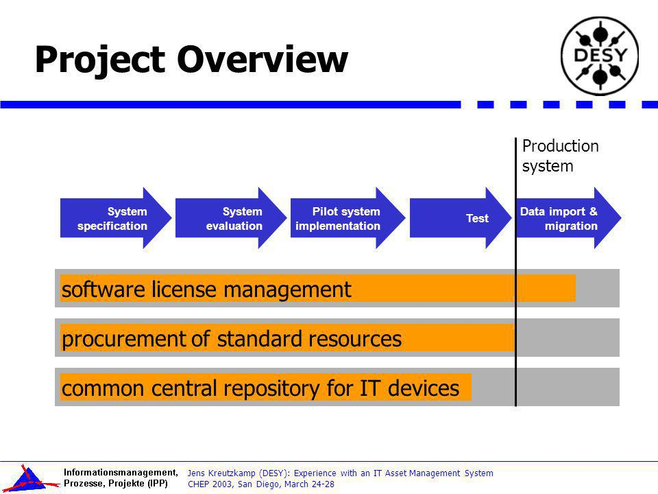 Project Overview software license management