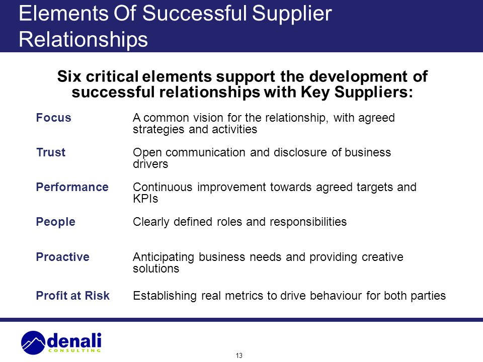 Elements Of Successful Supplier Relationships
