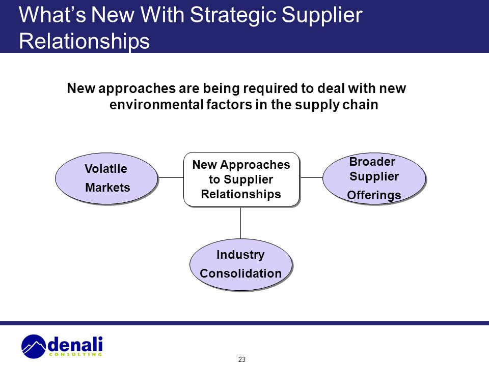 What's New With Strategic Supplier Relationships