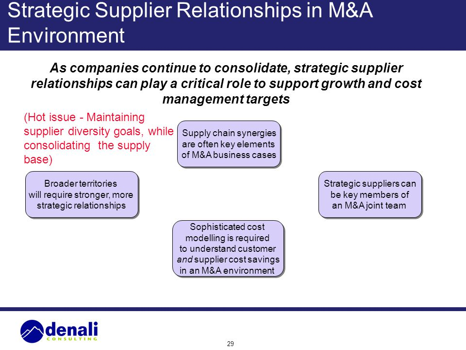 Strategic Supplier Relationships in M&A Environment