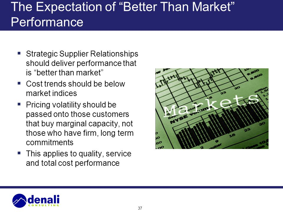 The Expectation of Better Than Market Performance