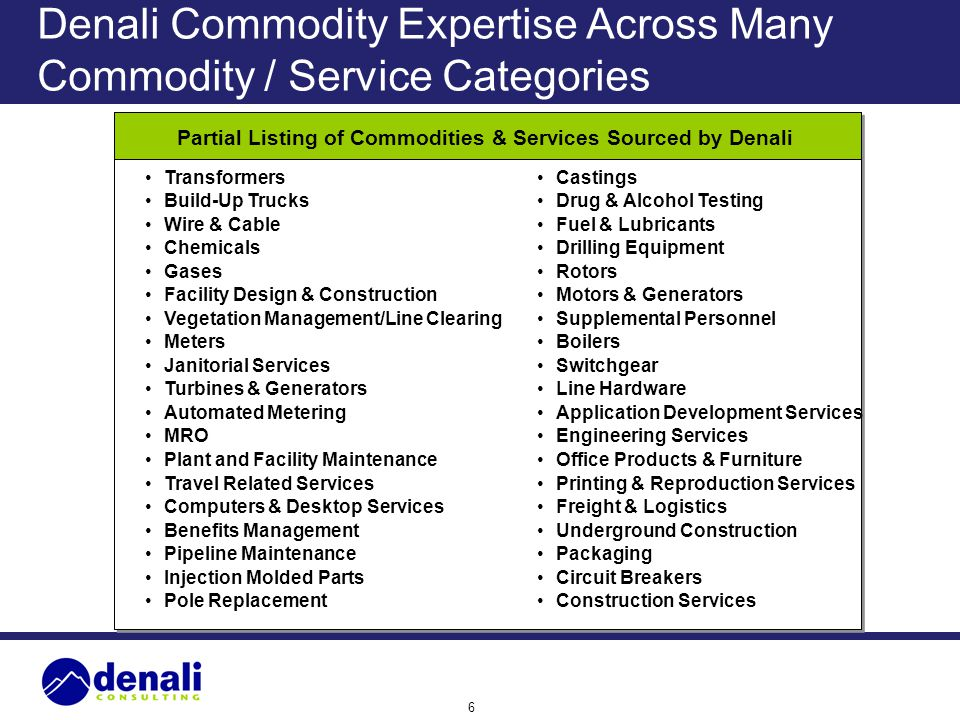 Denali Commodity Expertise Across Many Commodity / Service Categories