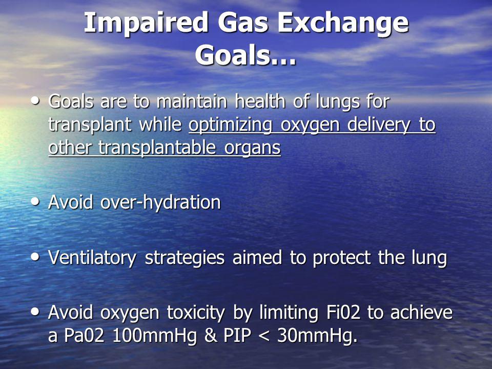 Impaired Gas Exchange Goals…