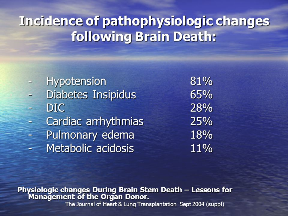 Incidence of pathophysiologic changes following Brain Death: