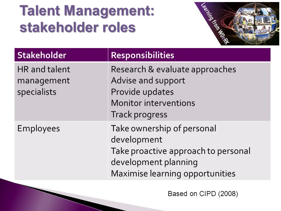 Talent Management: stakeholder roles