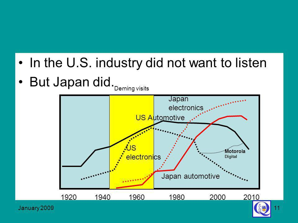 In the U.S. industry did not want to listen But Japan did.