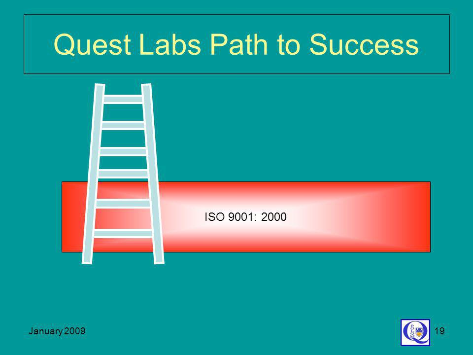 Quest Labs Path to Success