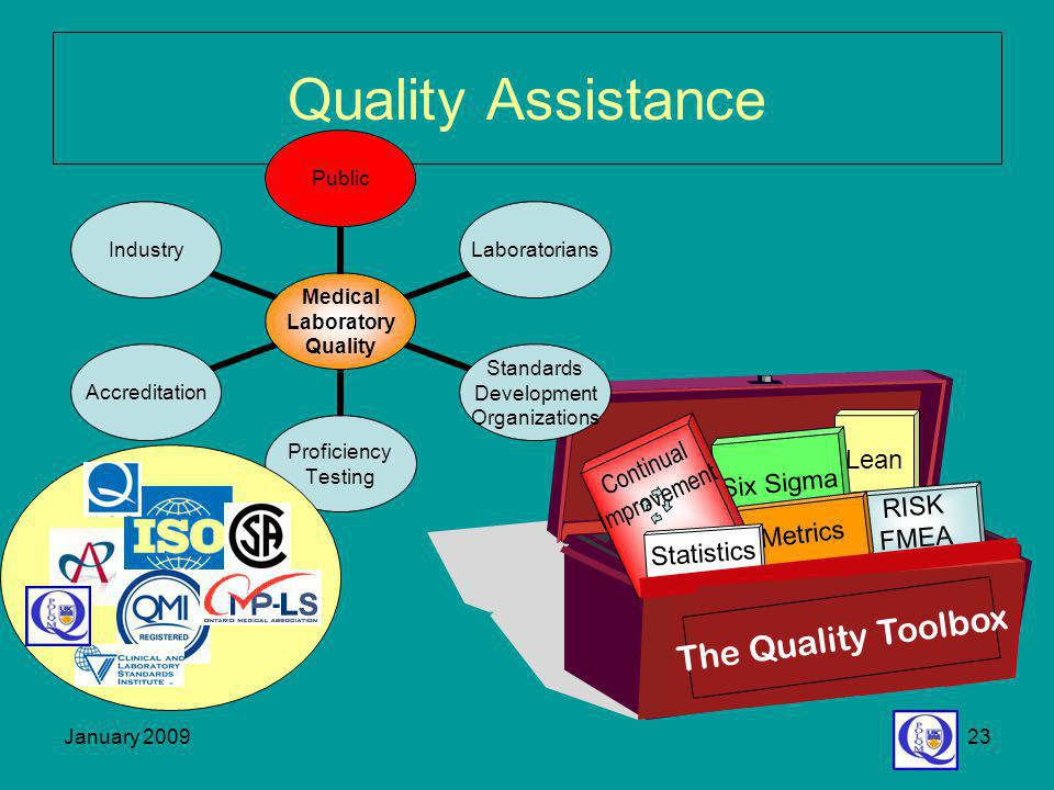 Quality Assistance The Quality Toolbox Lean Continual Improvement