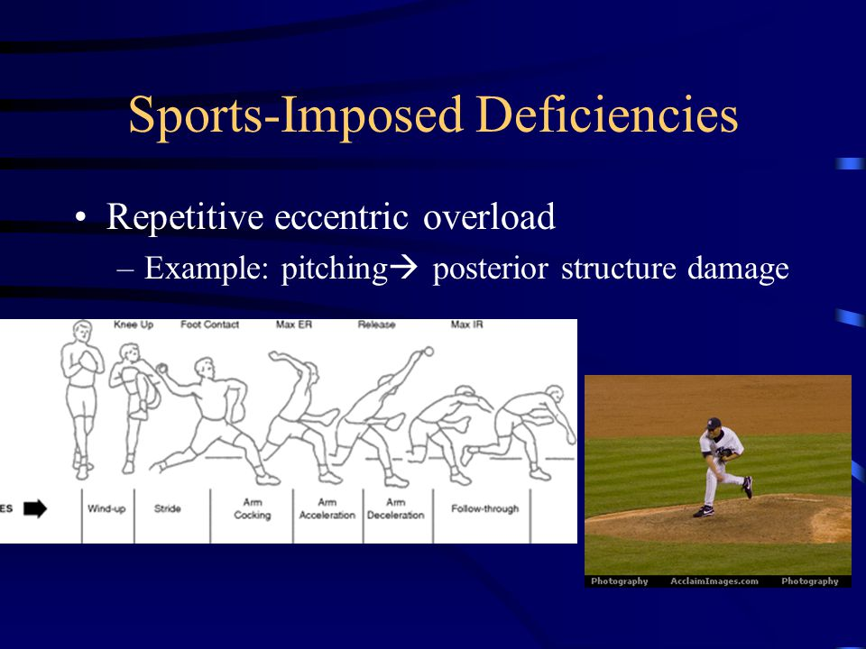Sports-Imposed Deficiencies