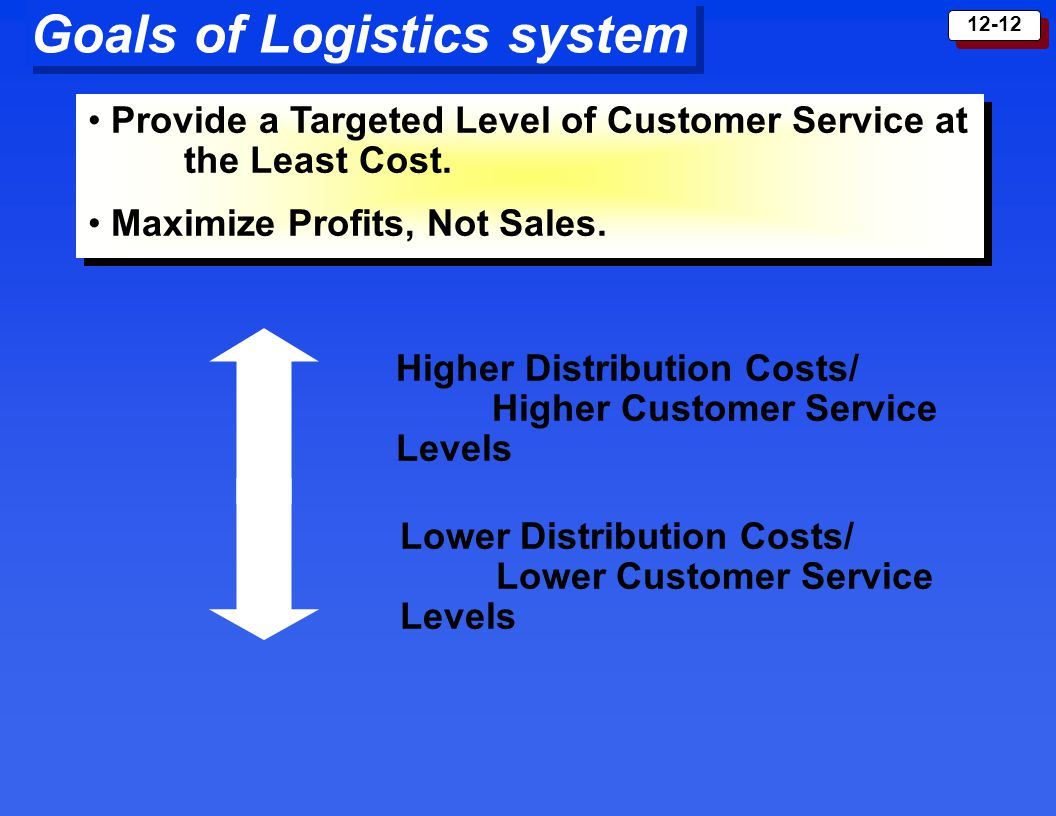 Goals of Logistics system