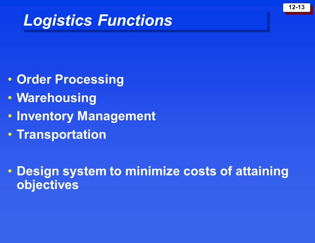 Logistics Functions Order Processing Warehousing Inventory Management