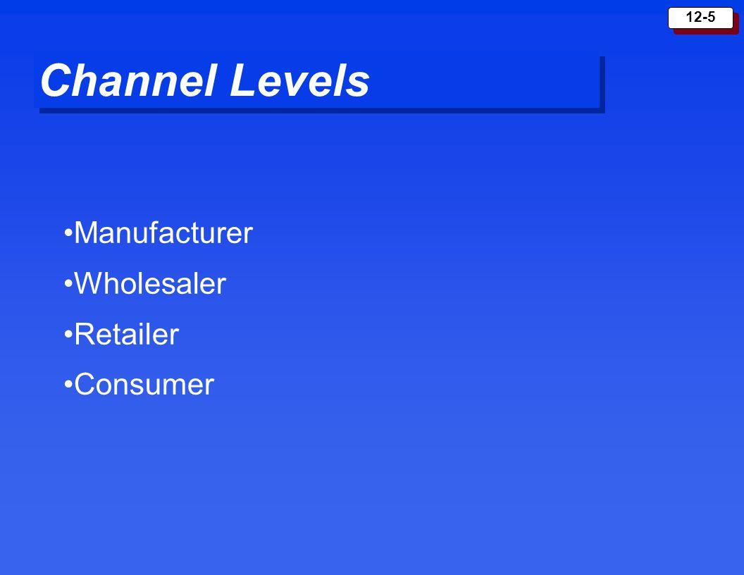 Channel Levels Manufacturer Wholesaler Retailer Consumer